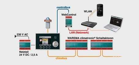 Climatronic Webcontrol 32474
